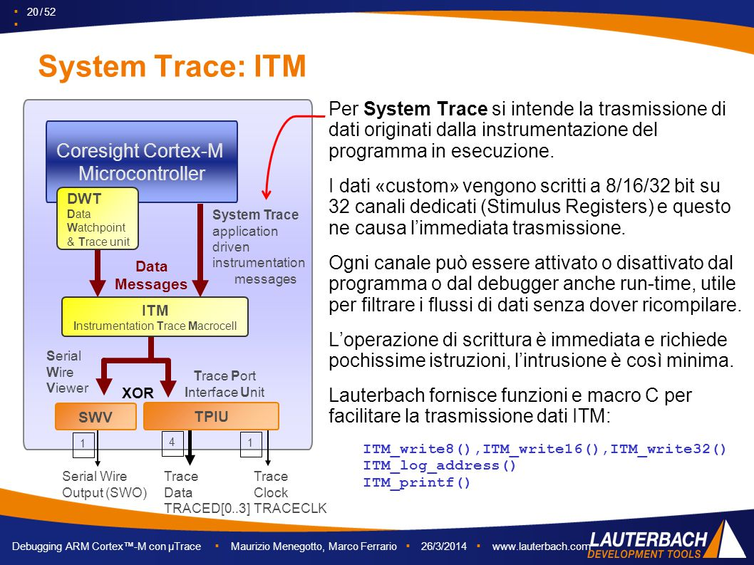 ITM Instrumentation Trace Macrocell