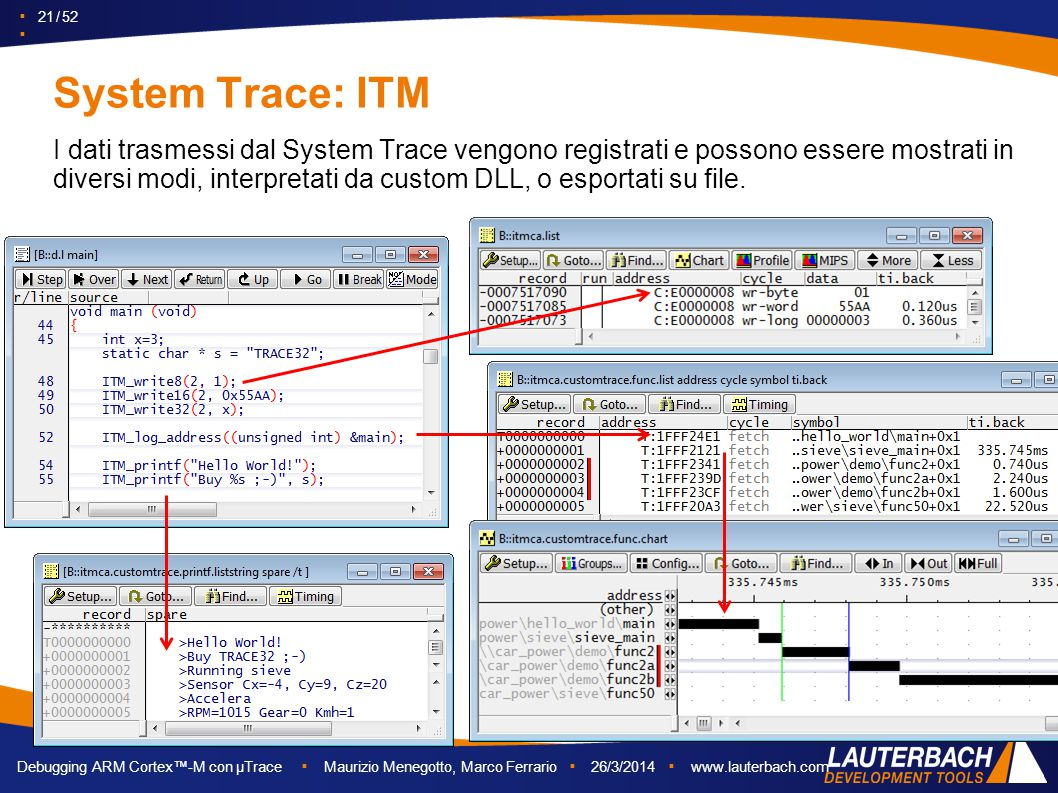 System Trace: ITM