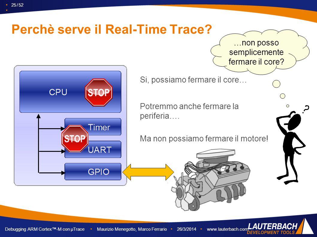 Perchè serve il Real-Time Trace