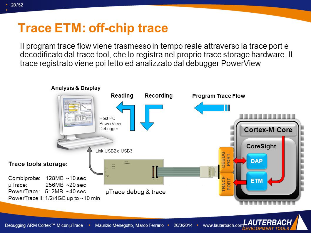 Trace ETM: off-chip trace