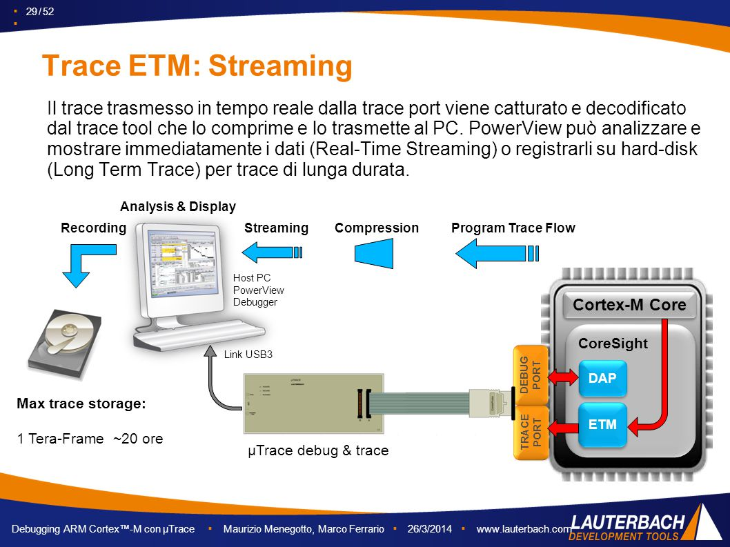Trace ETM: Streaming