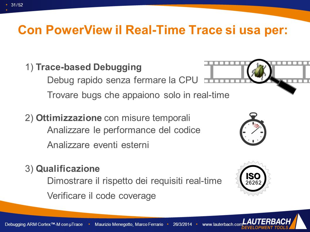 Con PowerView il Real-Time Trace si usa per: