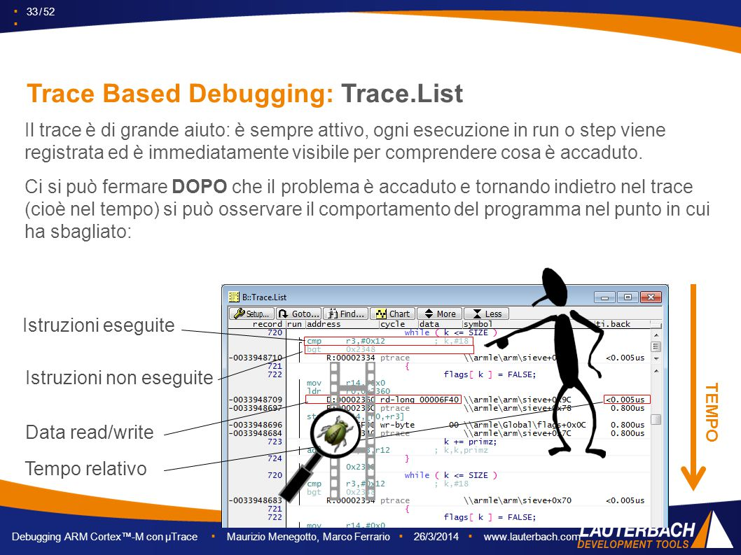 Trace Based Debugging: Trace.List