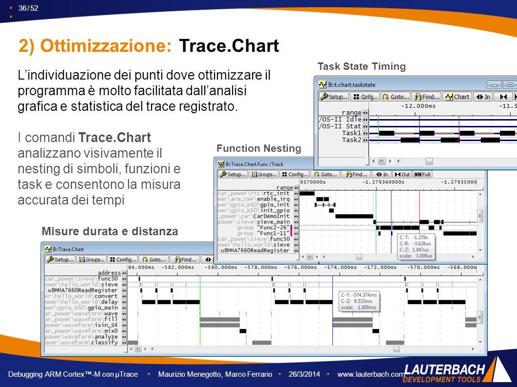 2) Ottimizzazione: Trace.Chart