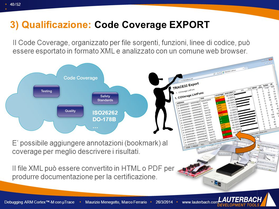 3) Qualificazione: Code Coverage EXPORT