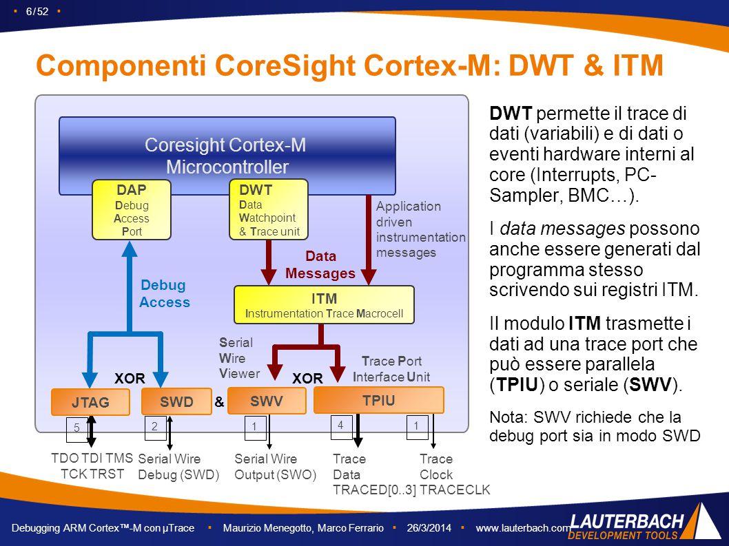 Componenti CoreSight Cortex-M: DWT & ITM