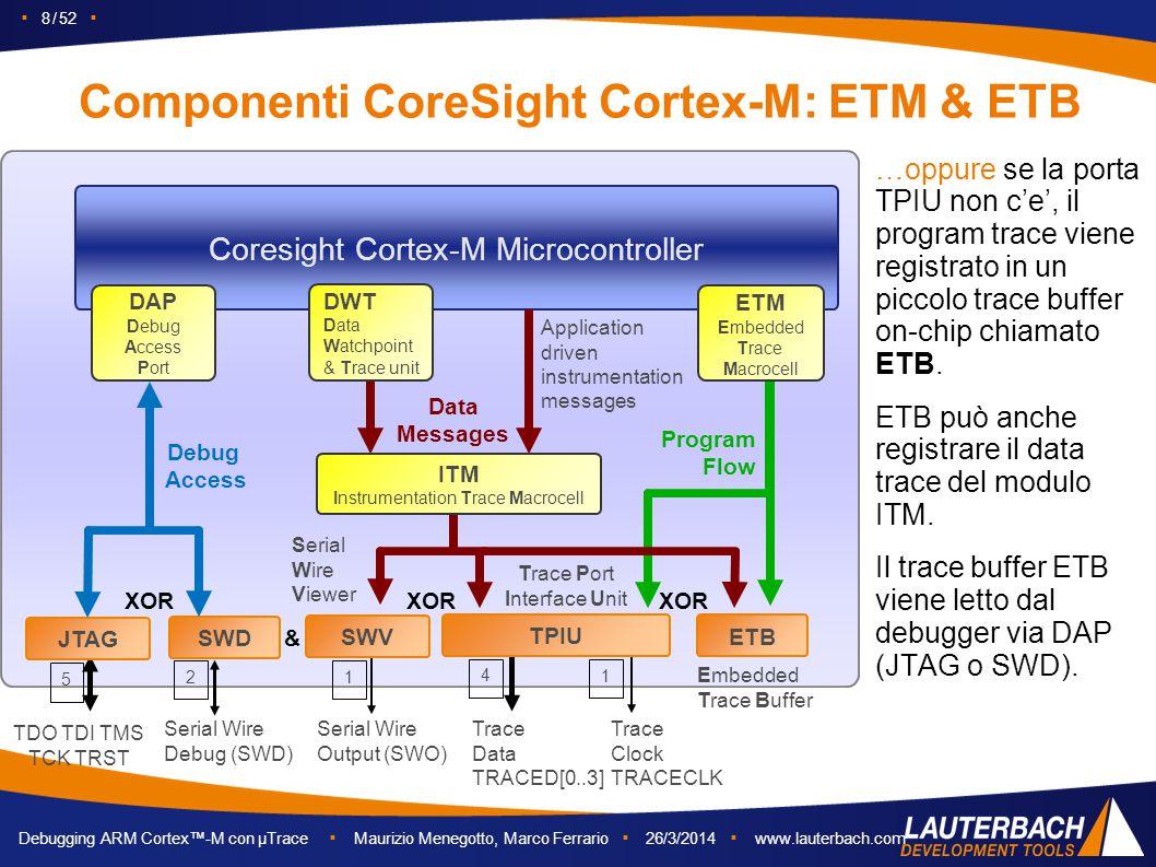 Componenti CoreSight Cortex-M: ETM & ETB