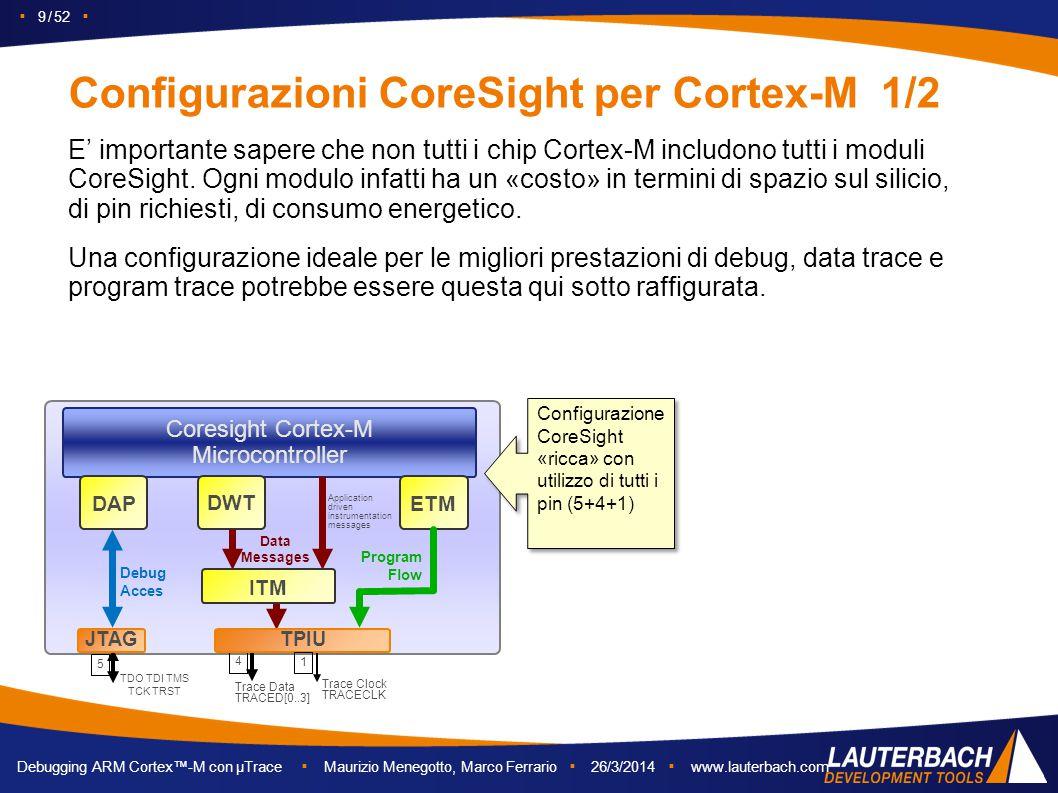Configurazioni CoreSight per Cortex-M 1/2