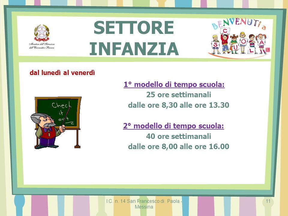 SETTORE INFANZIA 25 ore settimanali dalle ore 8,30 alle ore 13.30