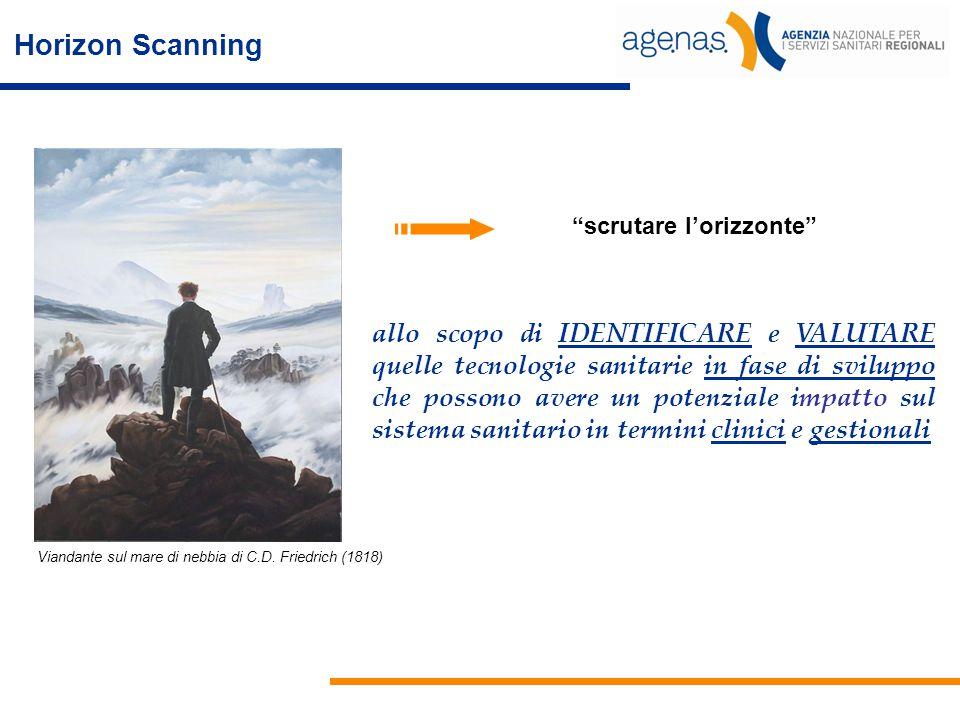 Horizon Scanning scrutare l'orizzonte