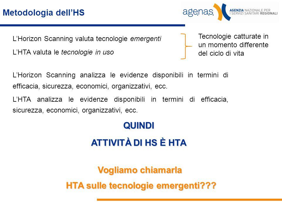 HTA sulle tecnologie emergenti