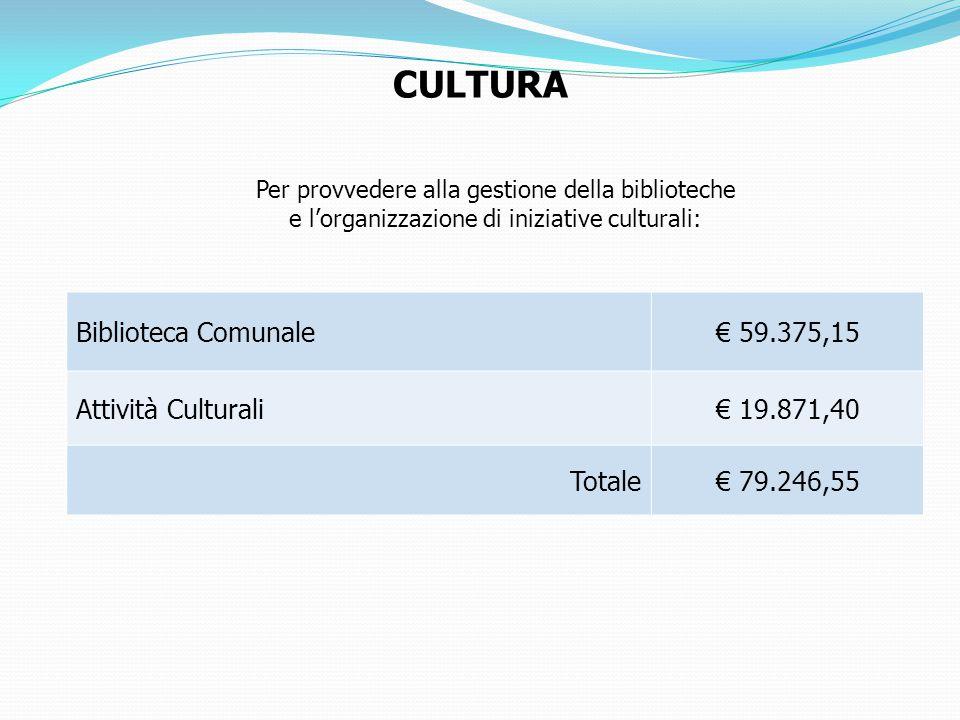 CULTURA Biblioteca Comunale € 59.375,15 Attività Culturali € 19.871,40