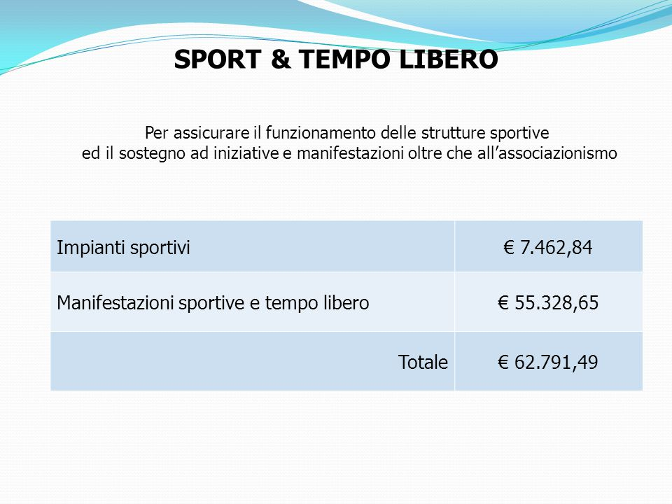 SPORT & TEMPO LIBERO Impianti sportivi € 7.462,84