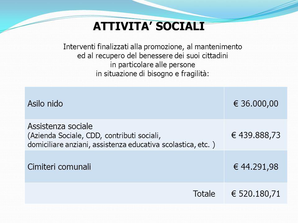 ATTIVITA' SOCIALI Asilo nido € 36.000,00 Assistenza sociale