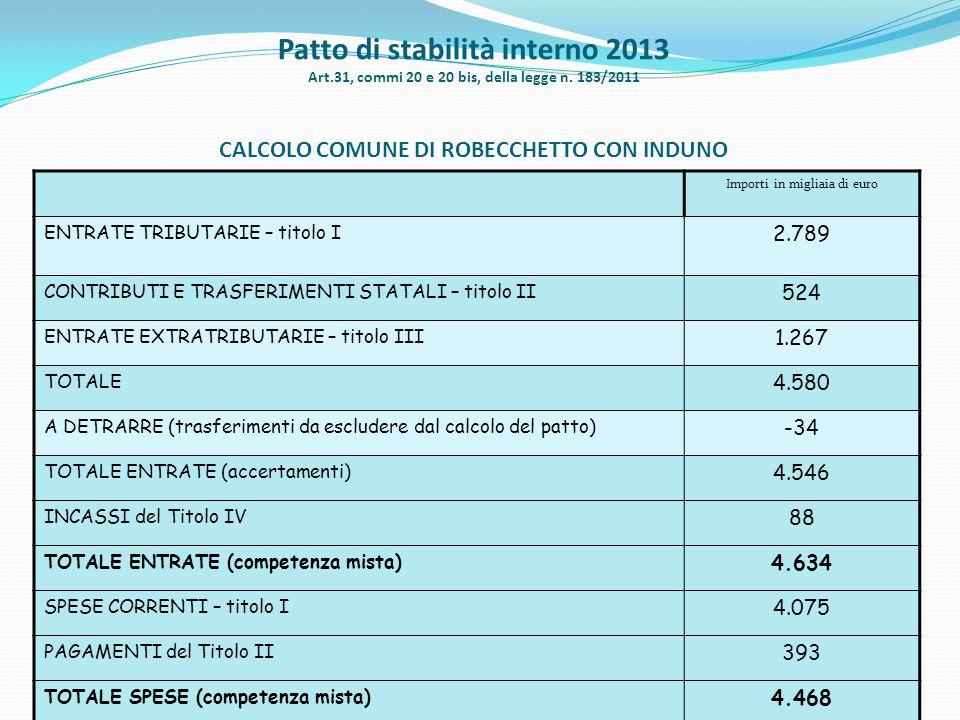 Importi in migliaia di euro
