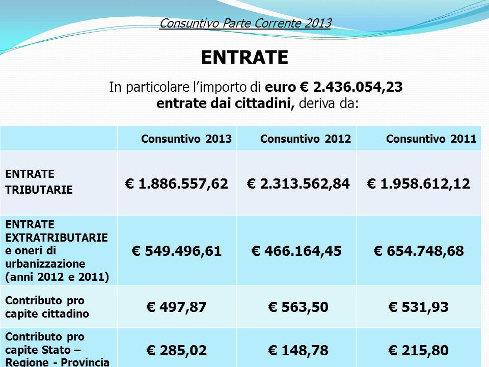 ENTRATE In particolare l'importo di euro € 2.436.054,23