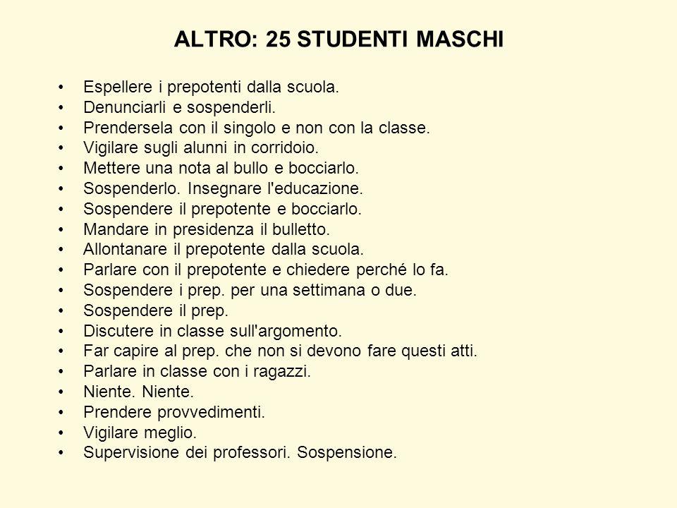 ALTRO: 25 STUDENTI MASCHI