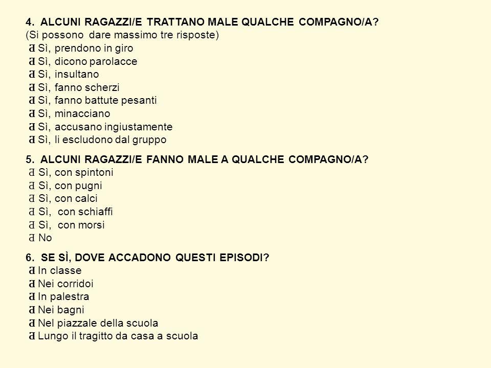 4. ALCUNI RAGAZZI/E TRATTANO MALE QUALCHE COMPAGNO/A