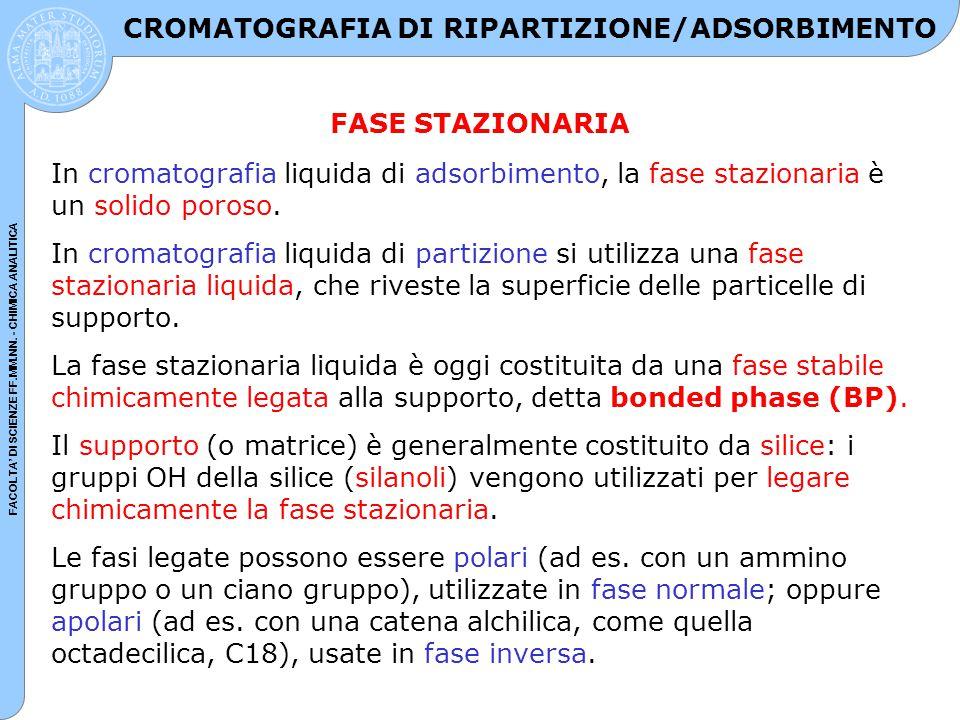 CROMATOGRAFIA DI RIPARTIZIONE/ADSORBIMENTO