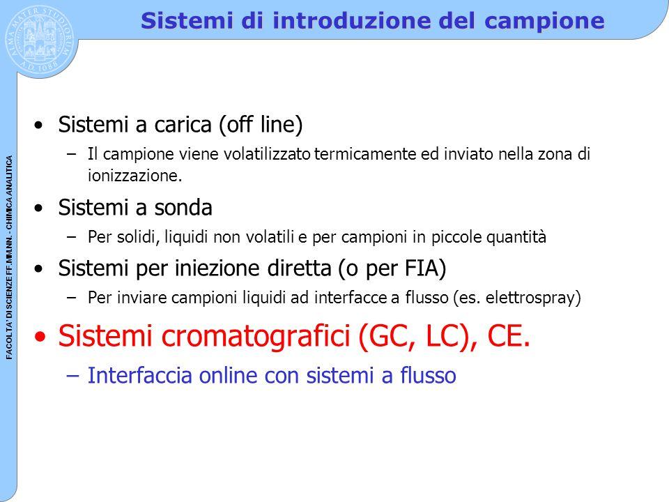 Sistemi di introduzione del campione