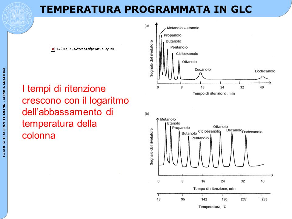 TEMPERATURA PROGRAMMATA IN GLC