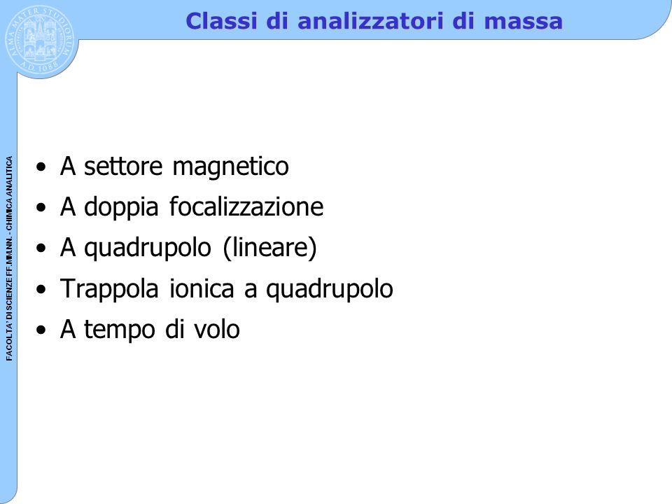 Classi di analizzatori di massa