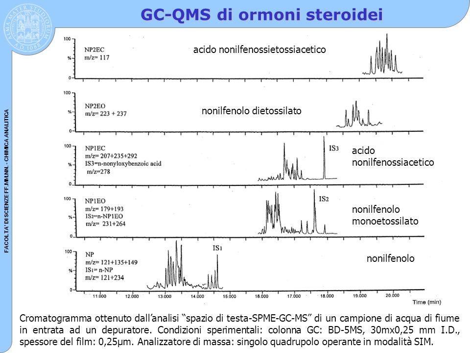 GC-QMS di ormoni steroidei