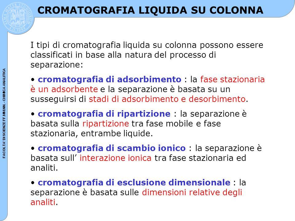 CROMATOGRAFIA LIQUIDA SU COLONNA