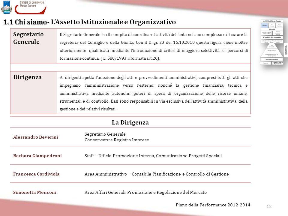 1.1 Chi siamo- L'Assetto Istituzionale e Organizzativo