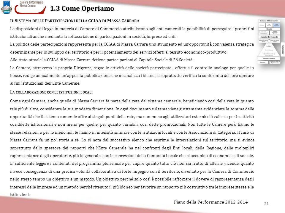 1.3 Come Operiamo Il Sistema delle Partecipazioni della CCIAA di Massa Carrara.