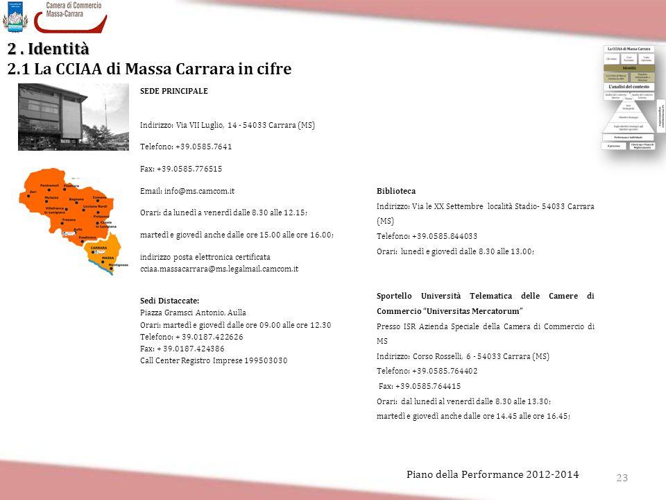 2 . Identità 2.1 La CCIAA di Massa Carrara in cifre