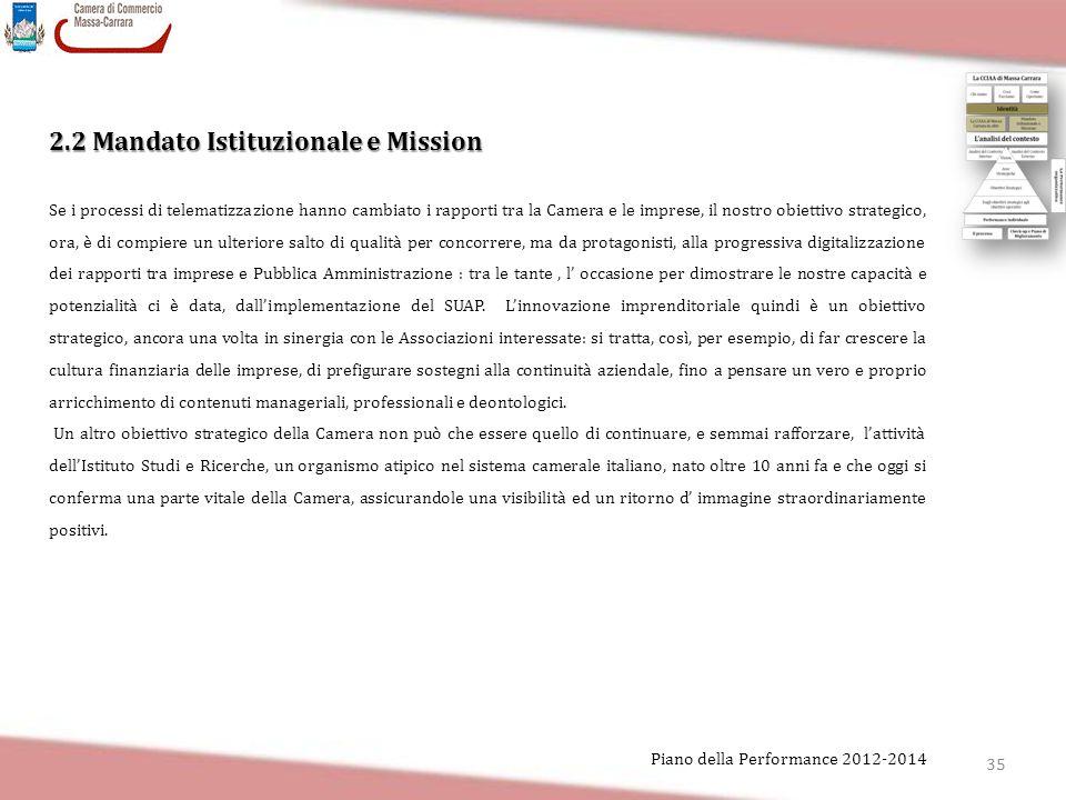 2.2 Mandato Istituzionale e Mission