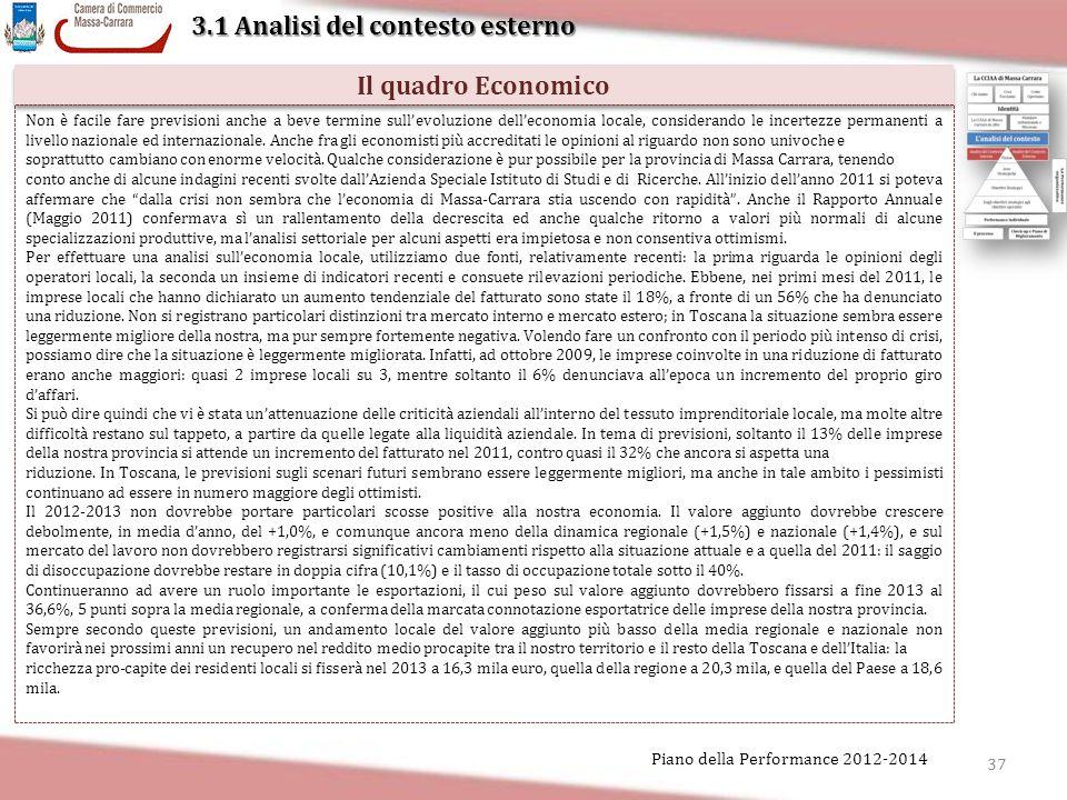 3.1 Analisi del contesto esterno