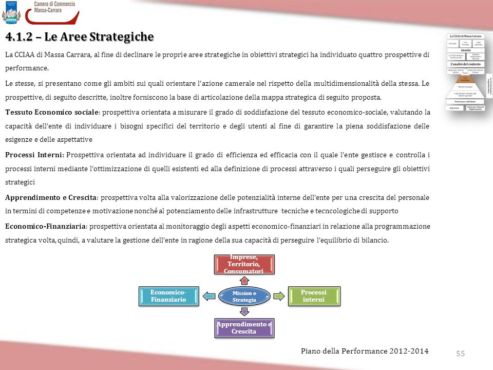 4.1.2 – Le Aree Strategiche Piano della Performance 2012-2014