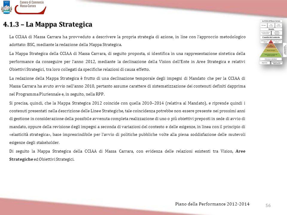 4.1.3 – La Mappa Strategica Piano della Performance 2012-2014