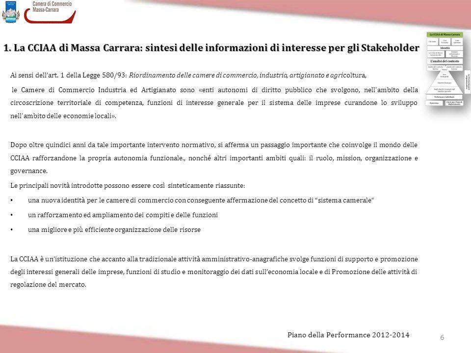 1. La CCIAA di Massa Carrara: sintesi delle informazioni di interesse per gli Stakeholder