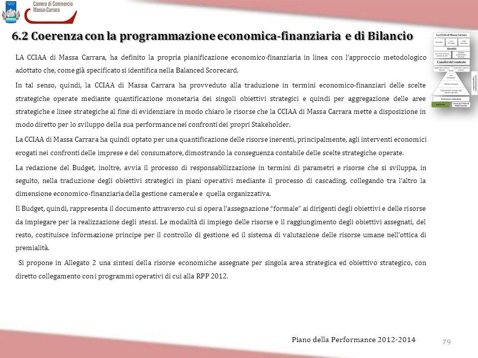 6.2 Coerenza con la programmazione economica-finanziaria e di Bilancio