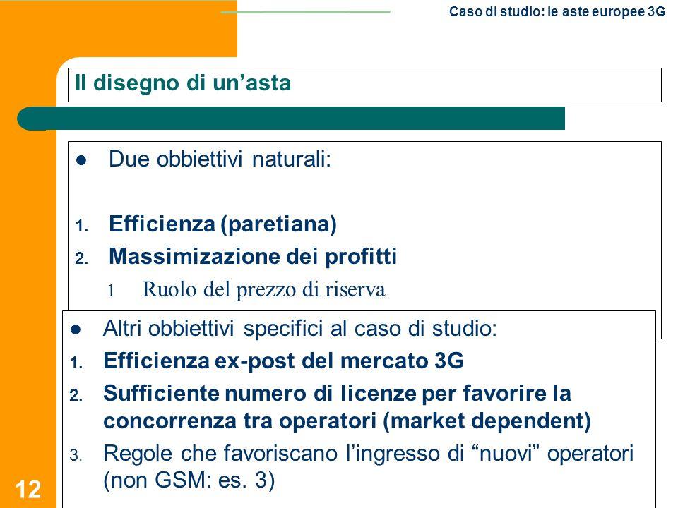 Il disegno di un'asta Due obbiettivi naturali: Efficienza (paretiana) Massimizazione dei profitti.