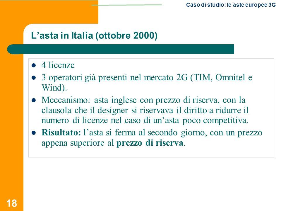 L'asta in Italia (ottobre 2000)