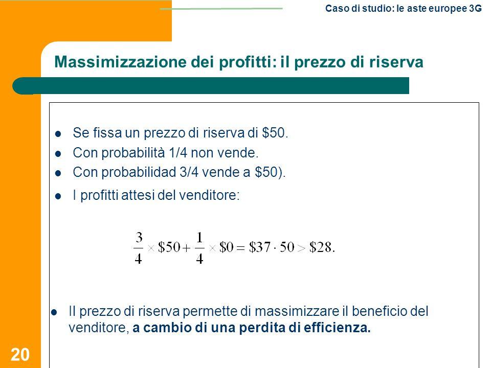 Massimizzazione dei profitti: il prezzo di riserva