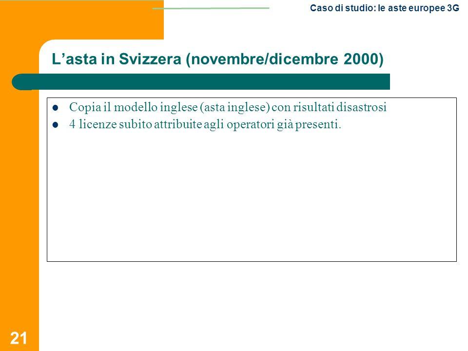 L'asta in Svizzera (novembre/dicembre 2000)