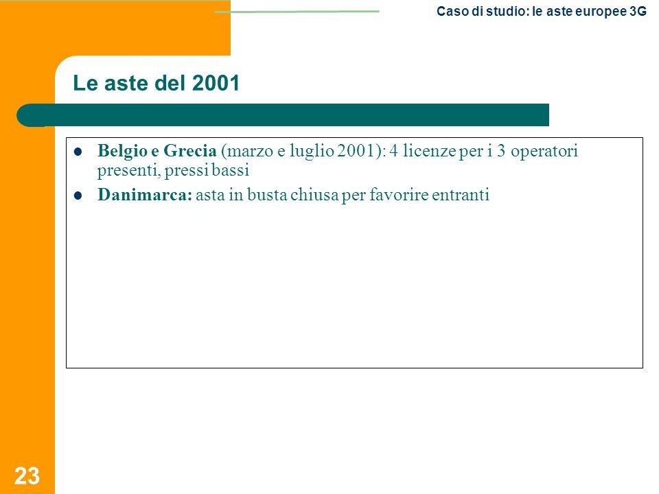 Le aste del 2001 Belgio e Grecia (marzo e luglio 2001): 4 licenze per i 3 operatori presenti, pressi bassi.