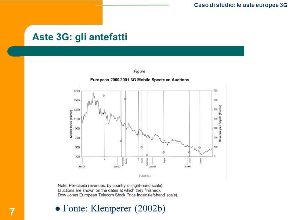 Aste 3G: gli antefatti Fonte: Klemperer (2002b)