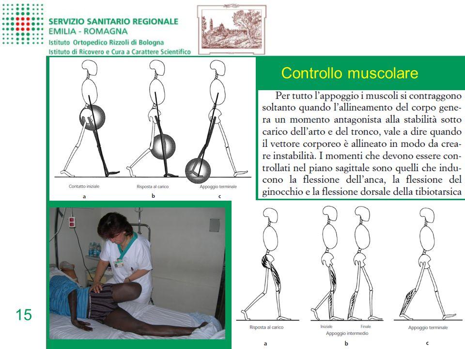 Controllo muscolare