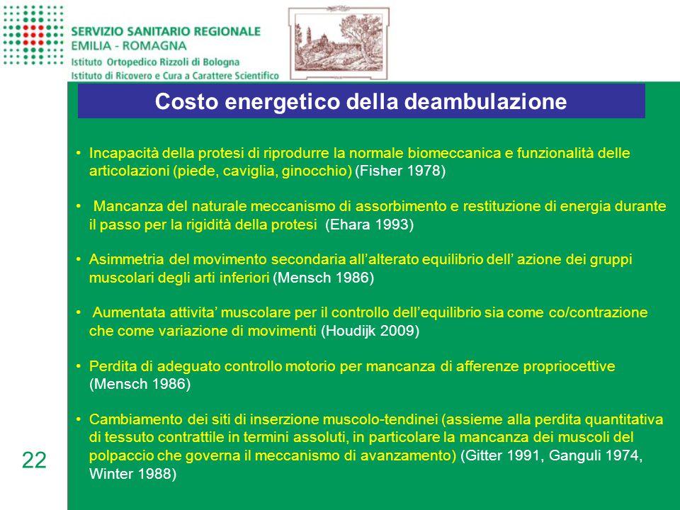 Costo energetico della deambulazione