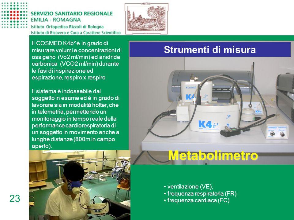 Metabolimetro Strumenti di misura