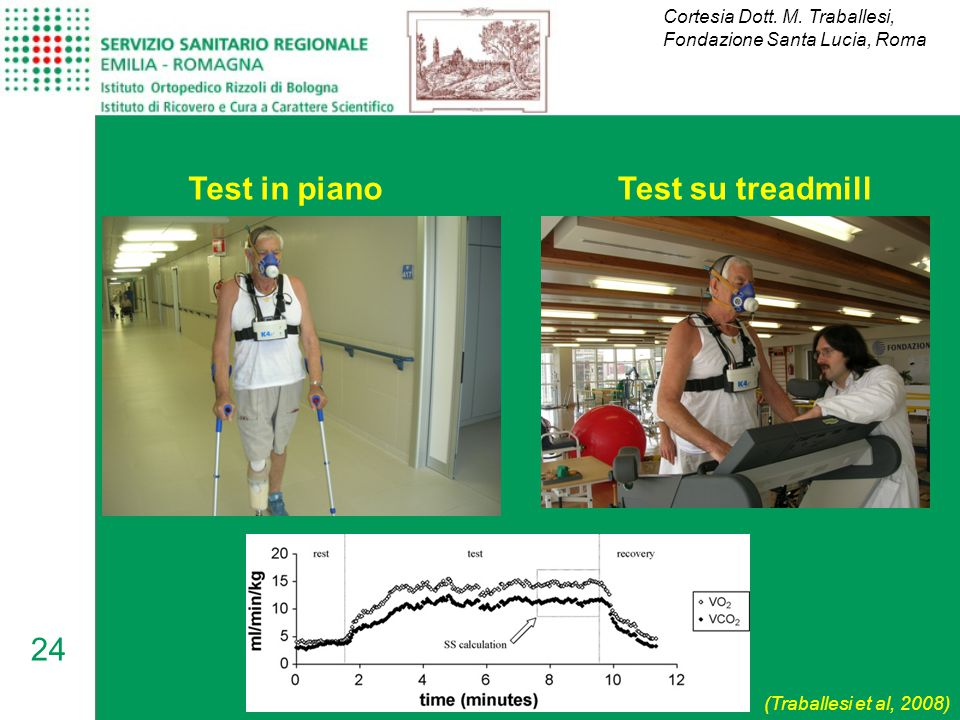 Test in piano Test su treadmill
