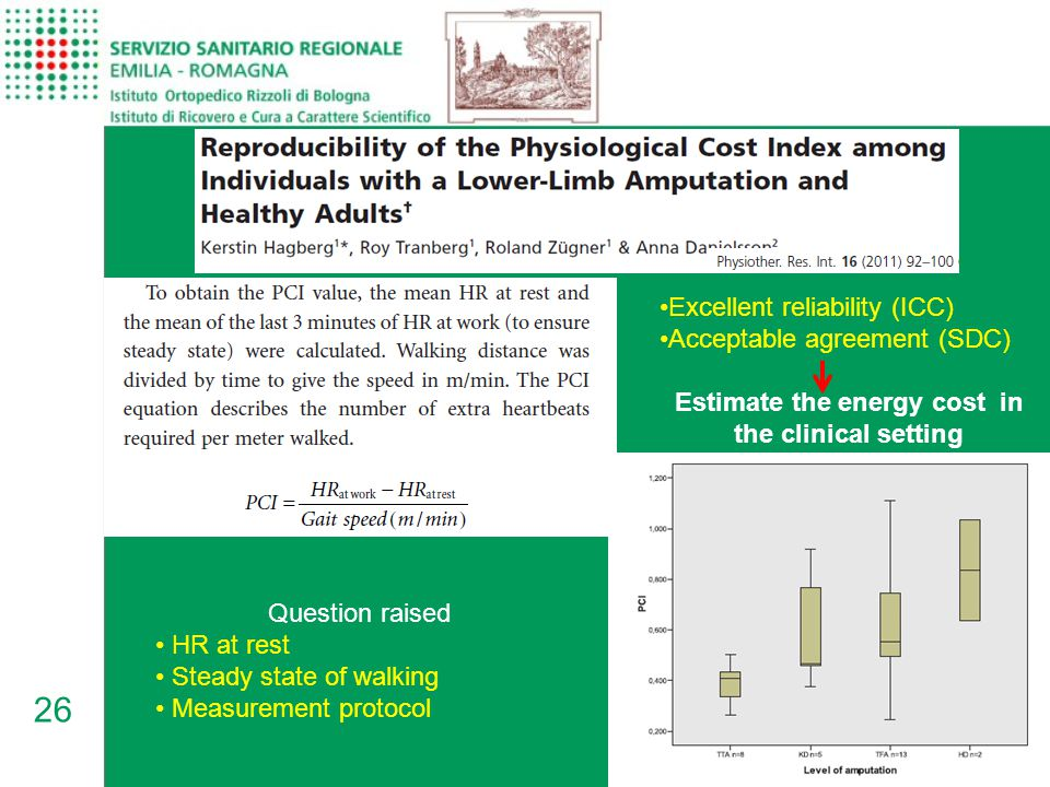 Estimate the energy cost in the clinical setting