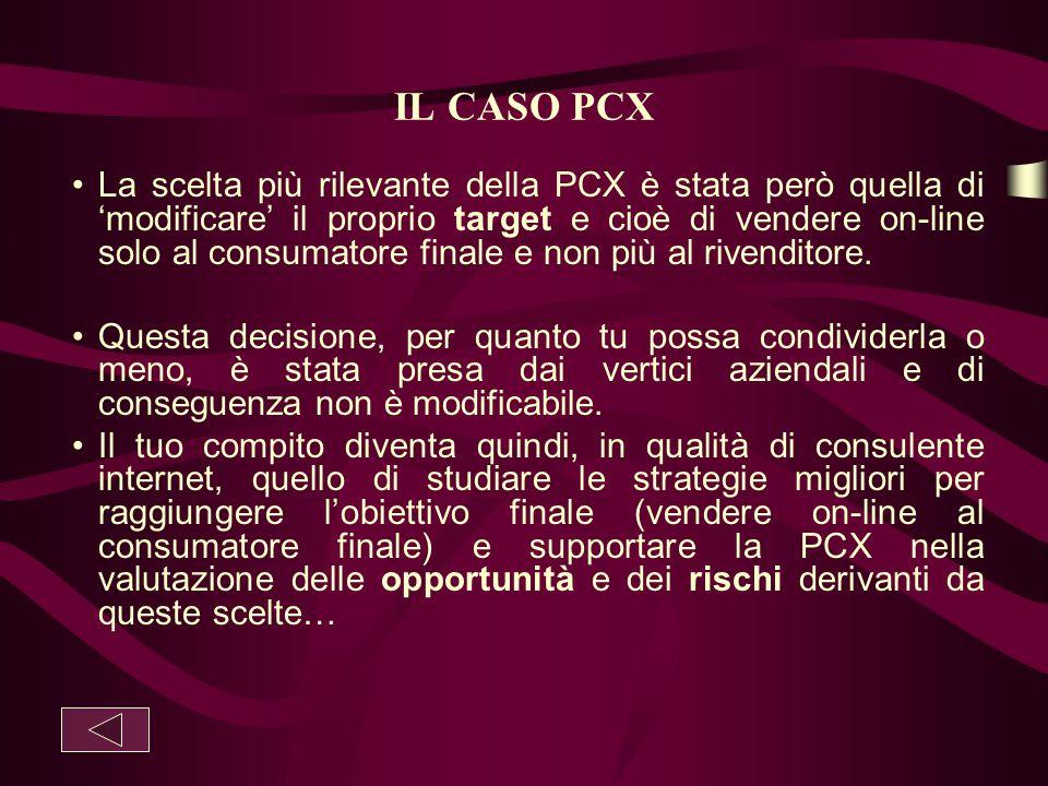 IL CASO PCX