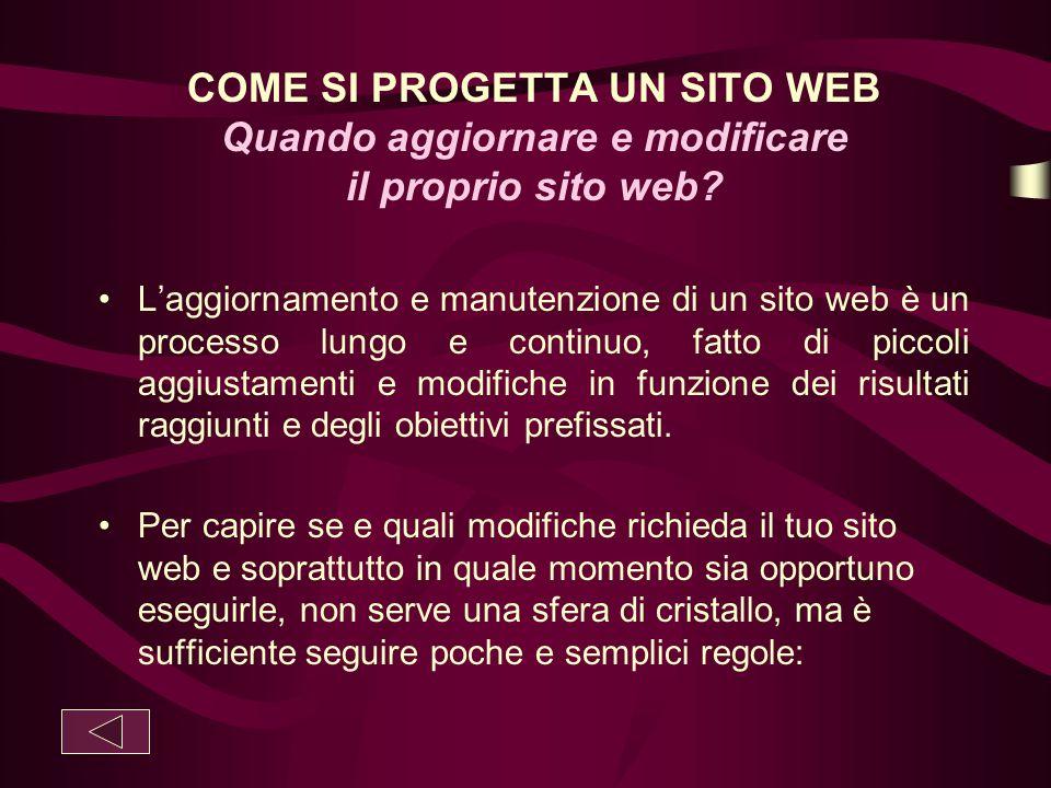 COME SI PROGETTA UN SITO WEB Quando aggiornare e modificare il proprio sito web
